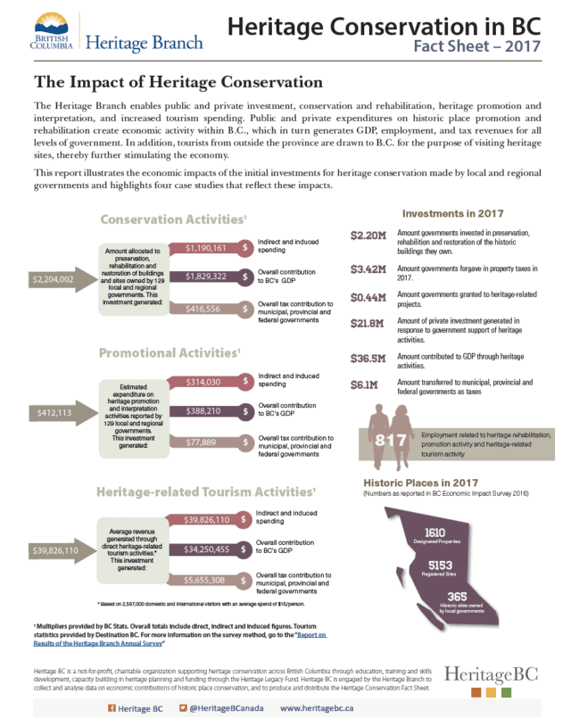 Heritage Conservation in BC Fact Sheet – 2017