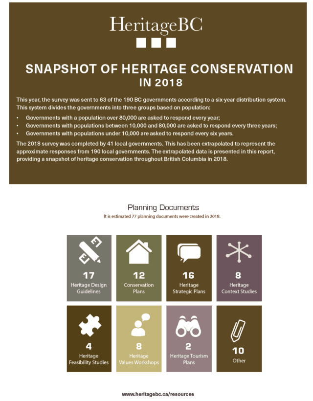 Snapshot of BC Heritage Conservation in 2018