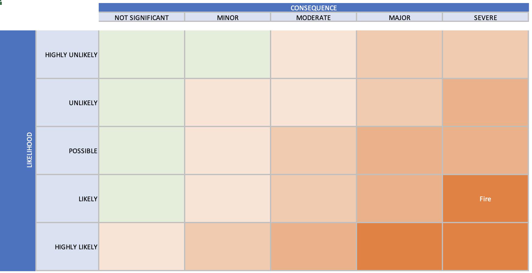 screenshot of third tab in worksheet