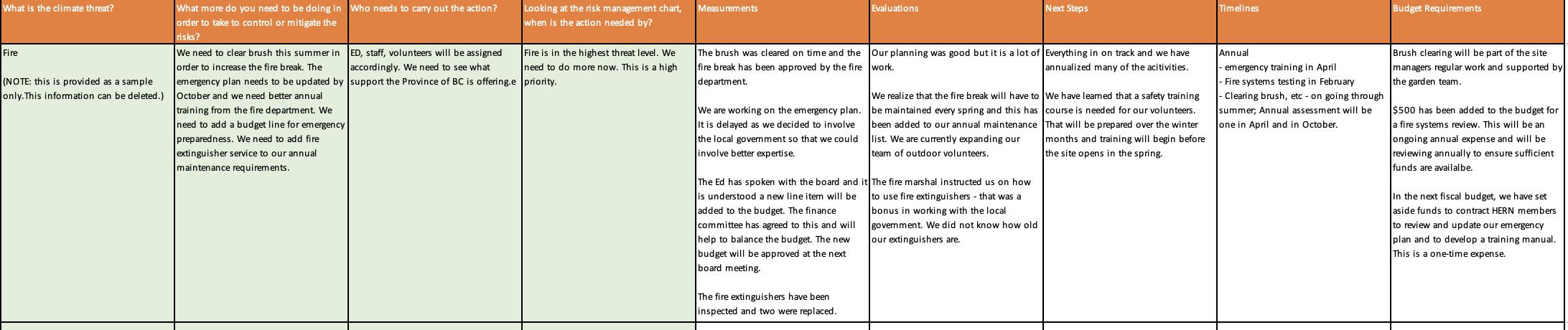 Screenshot of fourth tab in worksheet