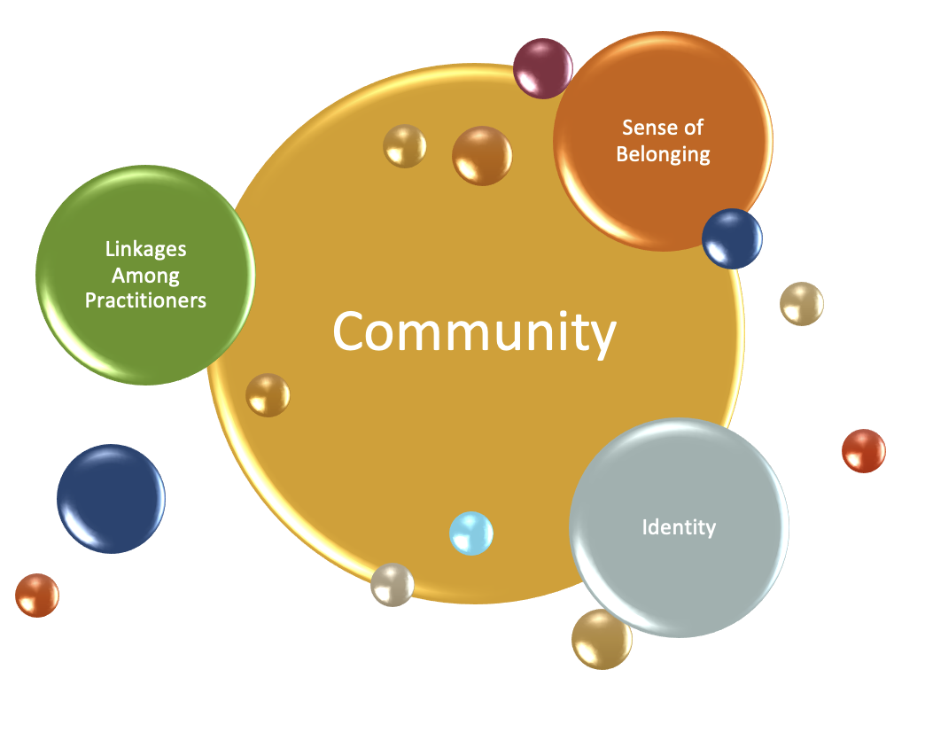 simple image for community belonging and identity